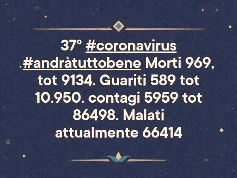 #coronavirus: giorno 37 comunicato stampa Protezione Civile ore 17.30