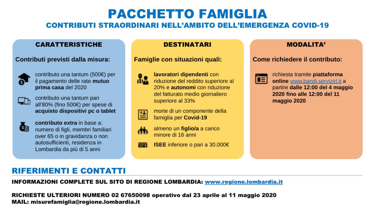 """Regione Lombardia: al via il """"Pacchetto Famiglia"""""""
