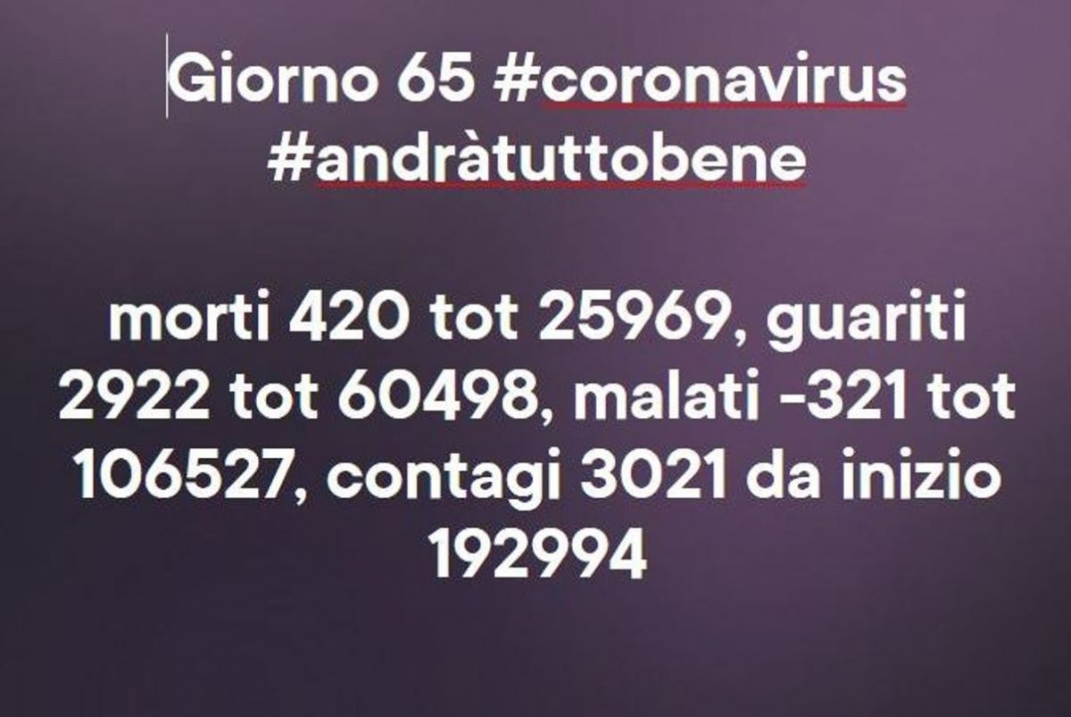 Coronavirus: 24 aprile comunicato stampa Protezione