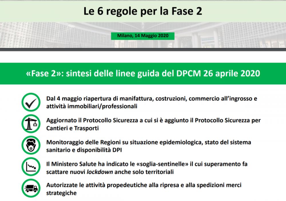 """Lombardia: sei regole per la """"fase due"""""""